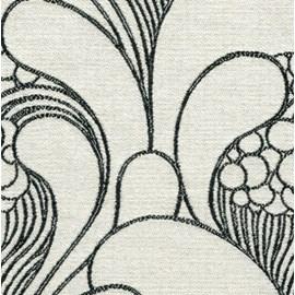 Attentes à l'égard des tissus d'ameublement et des rideaux